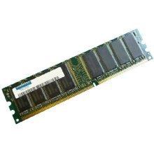 Hypertec 512MB PC2700 0.5GB DDR 333MHz memory module